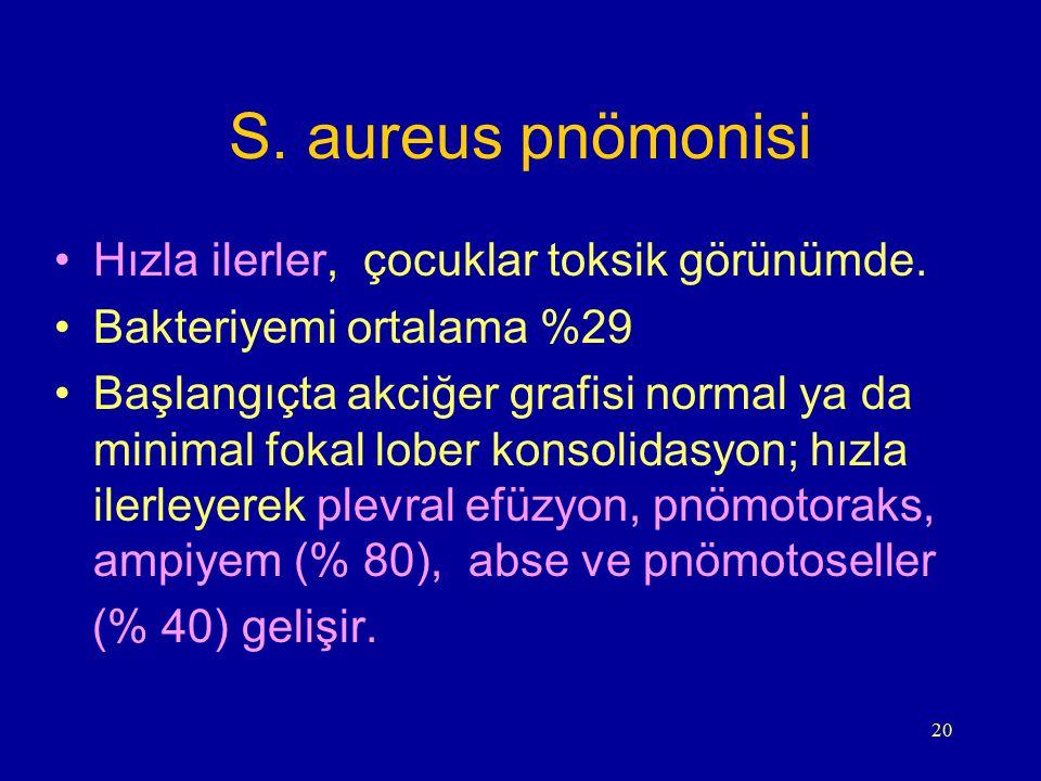 S. aureus pnömonisi Hızla ilerler, çocuklar toksik görünümde.
