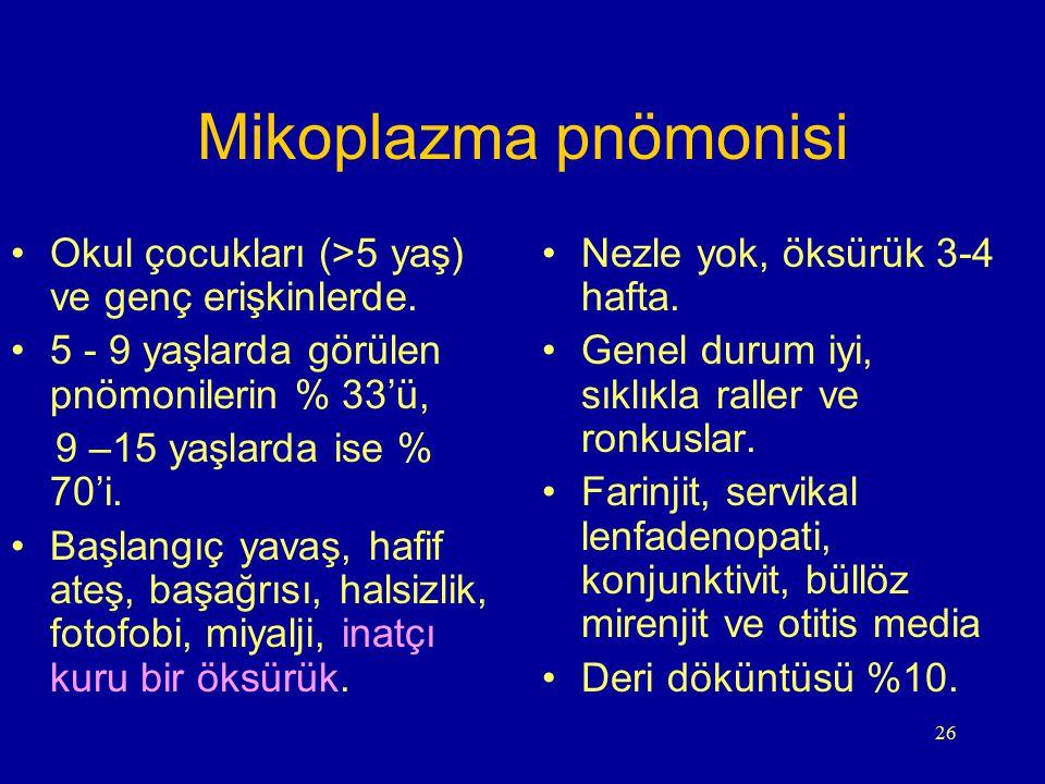 Mikoplazma pnömonisi Okul çocukları (>5 yaş) ve genç erişkinlerde.