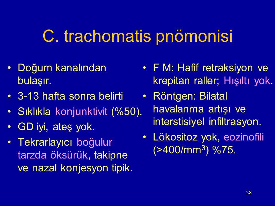 C. trachomatis pnömonisi