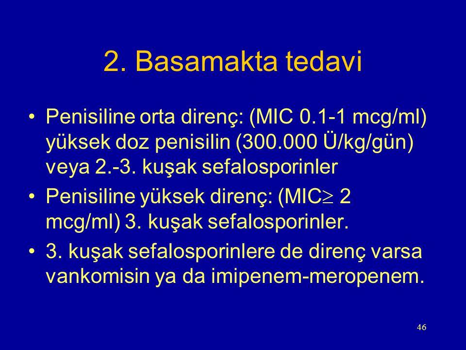 2. Basamakta tedavi Penisiline orta direnç: (MIC 0.1-1 mcg/ml) yüksek doz penisilin (300.000 Ü/kg/gün) veya 2.-3. kuşak sefalosporinler.