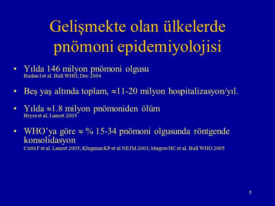 Gelişmekte olan ülkelerde pnömoni epidemiyolojisi