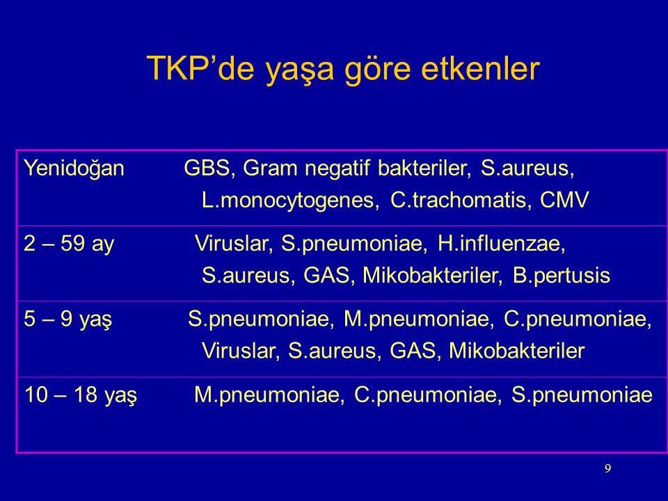 TKP'de yaşa göre etkenler