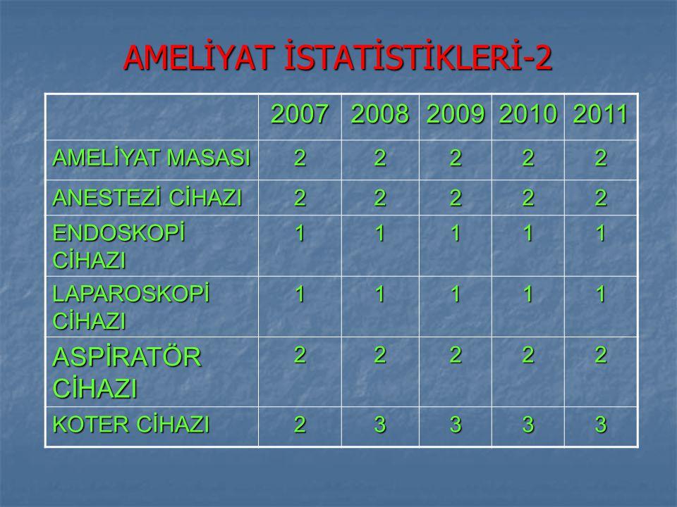 AMELİYAT İSTATİSTİKLERİ-2