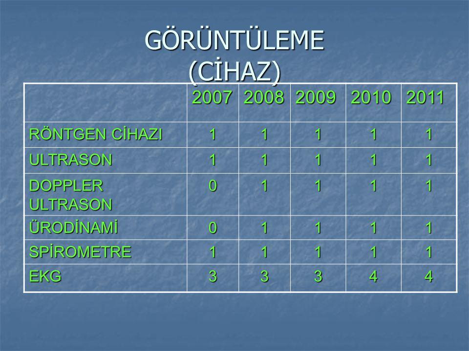 GÖRÜNTÜLEME (CİHAZ) 2007 2008 2009 2010 2011 RÖNTGEN CİHAZI 1 ULTRASON