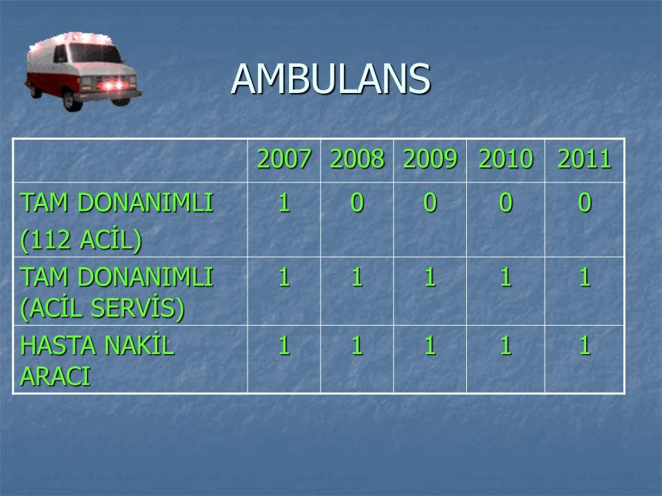 AMBULANS 2007 2008 2009 2010 2011 TAM DONANIMLI (112 ACİL) 1