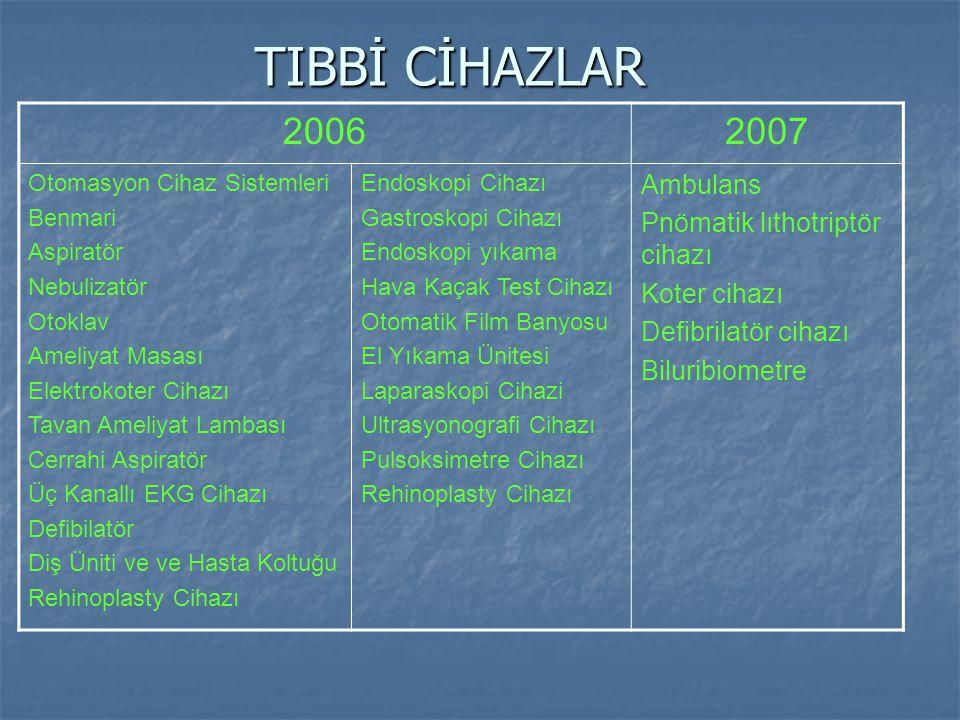 TIBBİ CİHAZLAR 2006 2007 Ambulans Pnömatik lıthotriptör cihazı