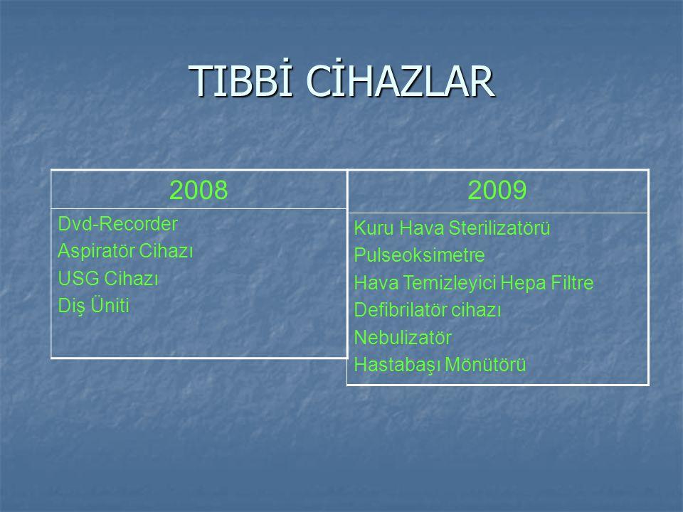 TIBBİ CİHAZLAR 2008 2009 Dvd-Recorder Kuru Hava Sterilizatörü