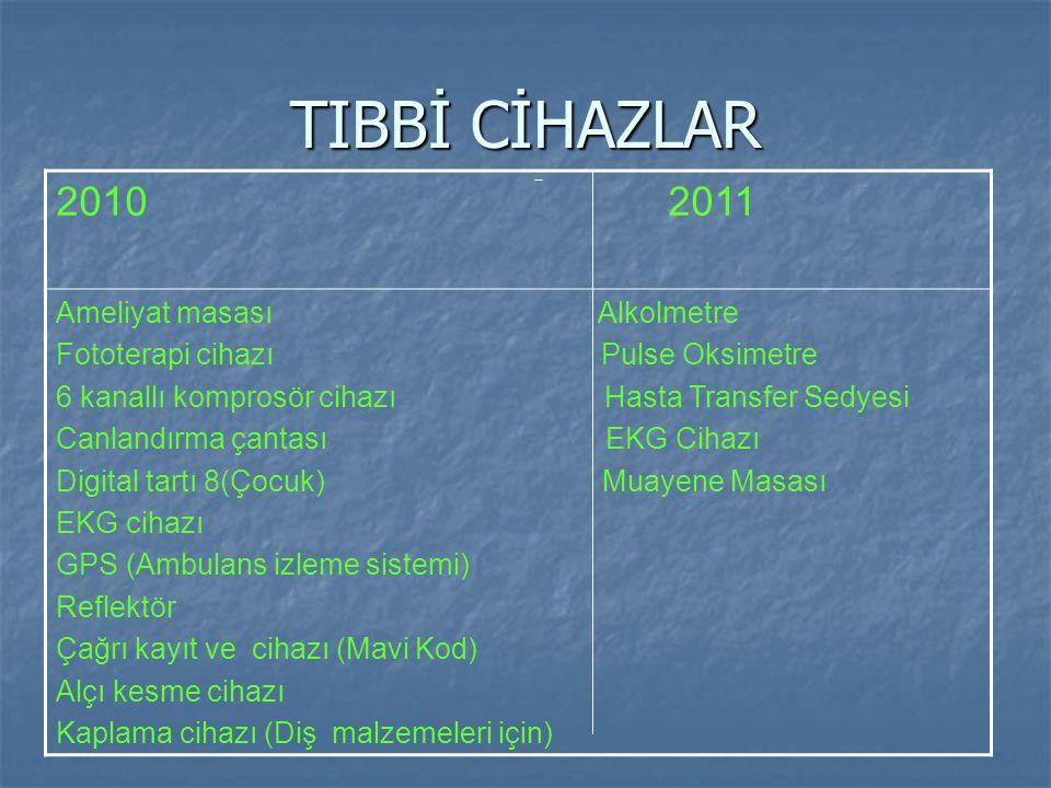TIBBİ CİHAZLAR 2010 2011 Ameliyat masası Alkolmetre
