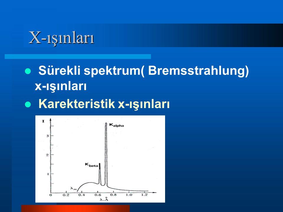 X-ışınları Sürekli spektrum( Bremsstrahlung) x-ışınları