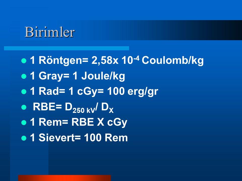 Birimler 1 Röntgen= 2,58x 10-4 Coulomb/kg 1 Gray= 1 Joule/kg