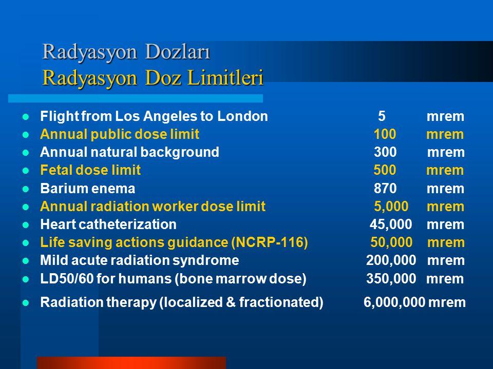 Radyasyon Dozları Radyasyon Doz Limitleri