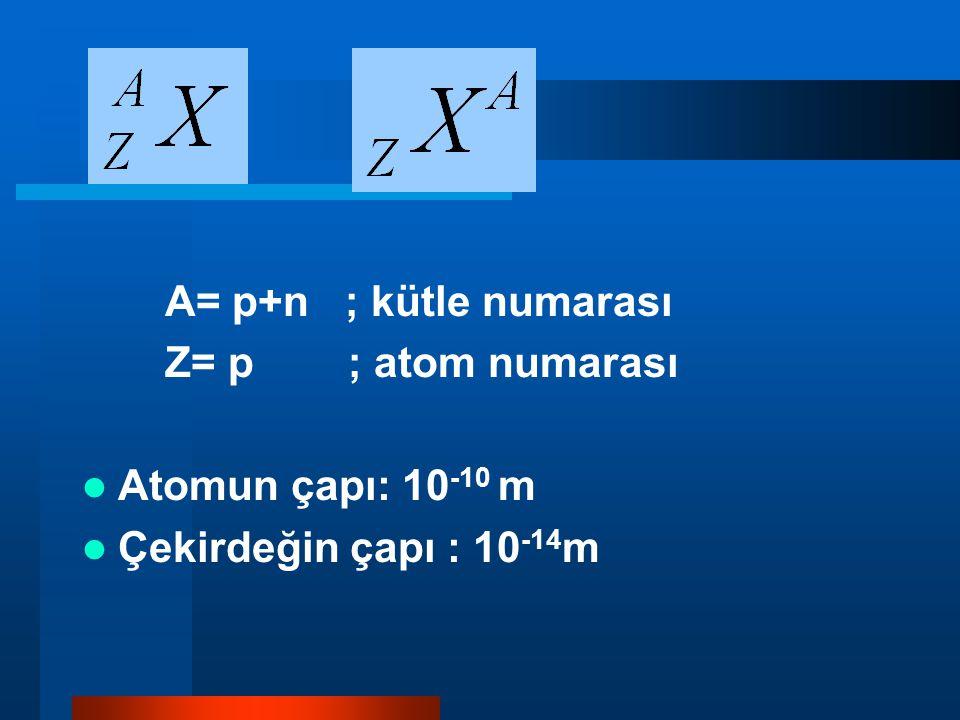 A= p+n ; kütle numarası Z= p ; atom numarası Atomun çapı: 10-10 m Çekirdeğin çapı : 10-14m