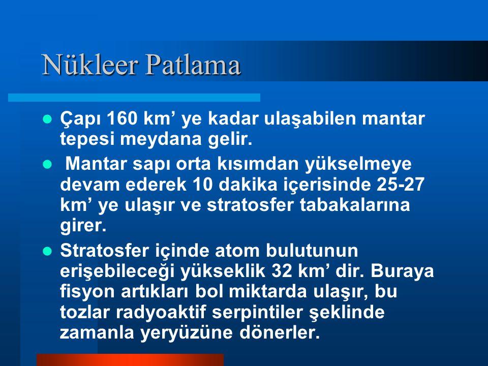 Nükleer Patlama Çapı 160 km' ye kadar ulaşabilen mantar tepesi meydana gelir.