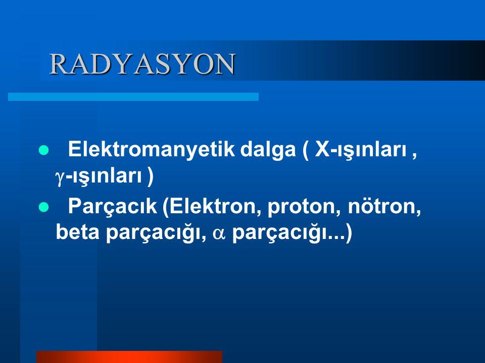 RADYASYON Elektromanyetik dalga ( X-ışınları , -ışınları )