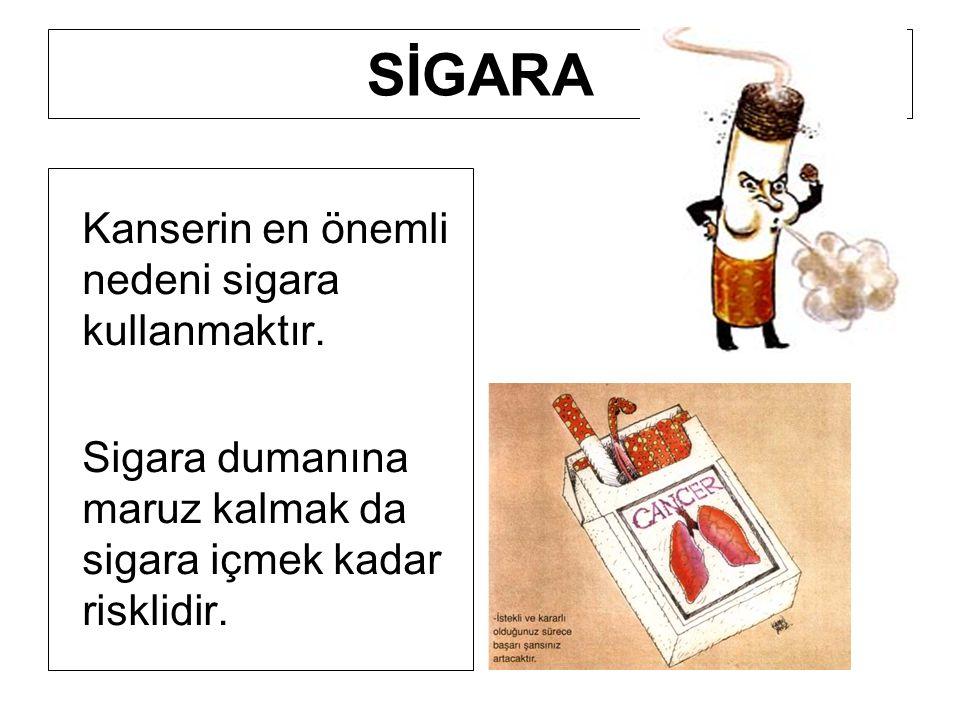 SİGARA Kanserin en önemli nedeni sigara kullanmaktır.