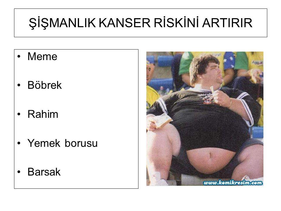 ŞİŞMANLIK KANSER RİSKİNİ ARTIRIR