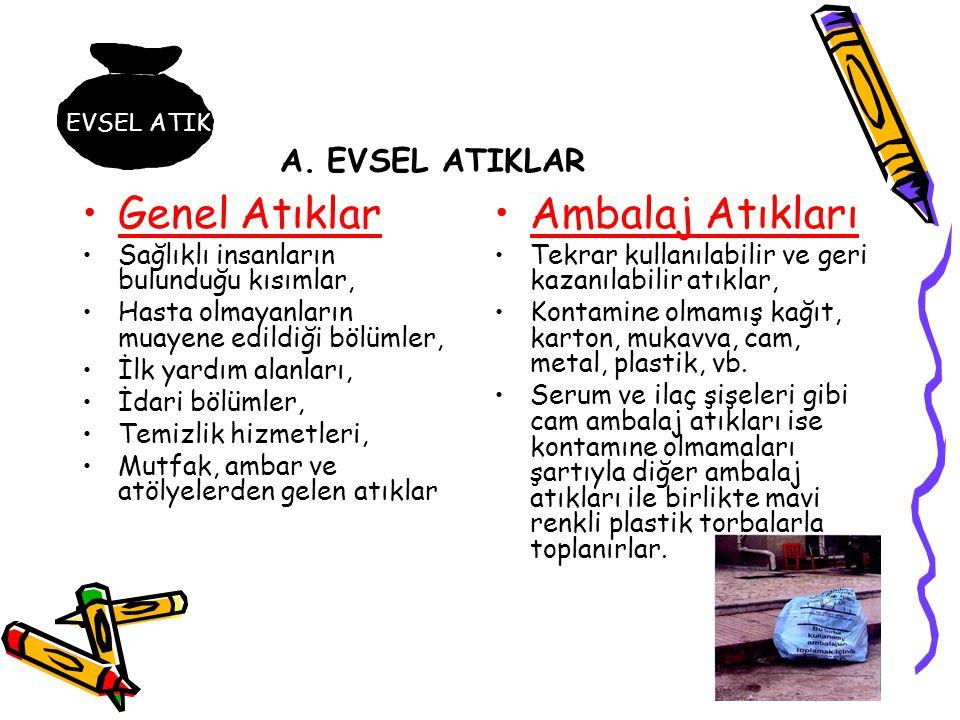 Genel Atıklar Ambalaj Atıkları A. EVSEL ATIKLAR