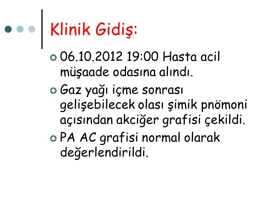 Klinik Gidiş: 06.10.2012 19:00 Hasta acil müşaade odasına alındı.
