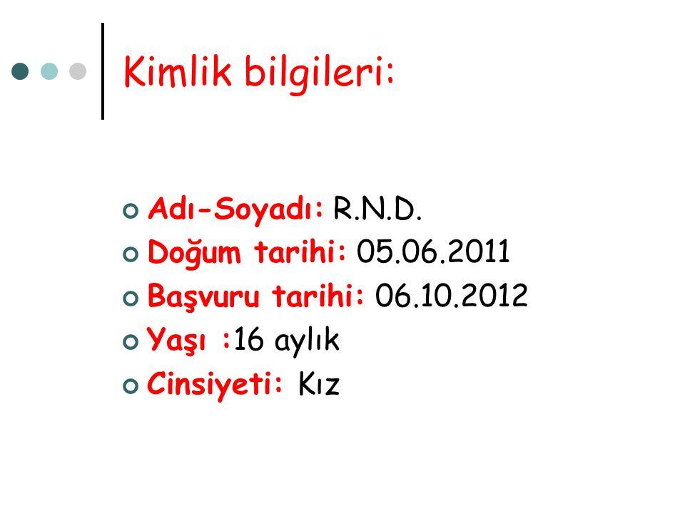 Kimlik bilgileri: Adı-Soyadı: R.N.D. Doğum tarihi: 05.06.2011