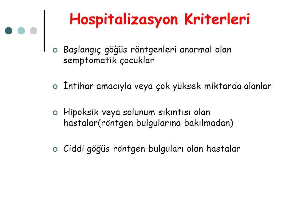 Hospitalizasyon Kriterleri