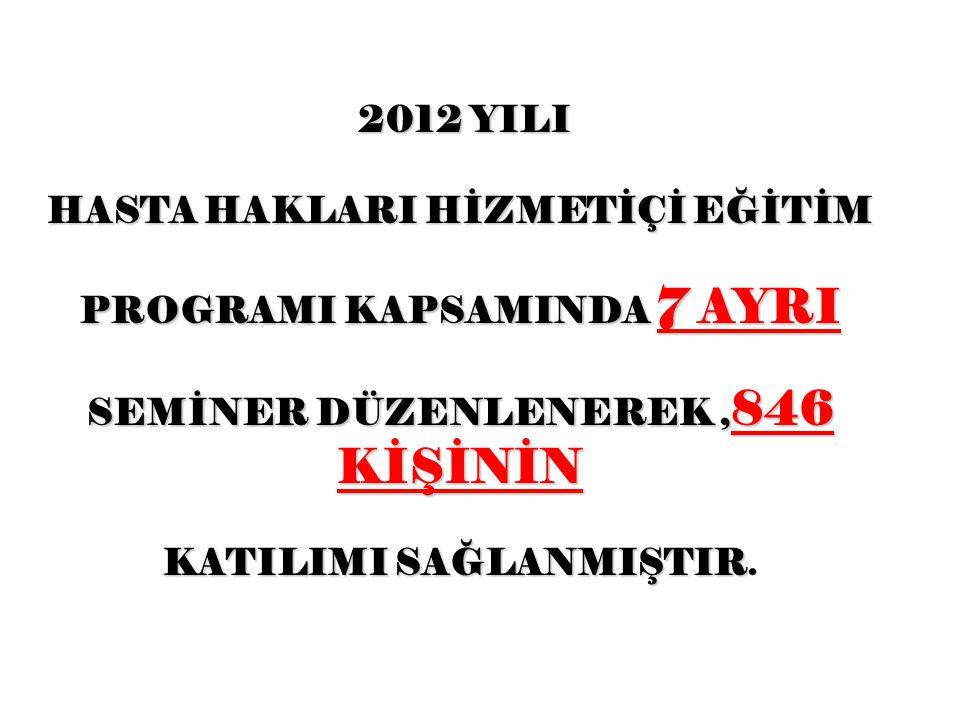 2012 YILI HASTA HAKLARI HİZMETİÇİ EĞİTİM PROGRAMI KAPSAMINDA 7 AYRI