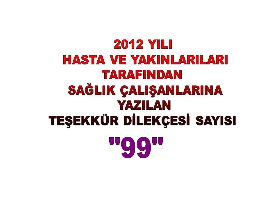 99 2012 YILI HASTA VE YAKINLARILARI TARAFINDAN SAĞLIK ÇALIŞANLARINA