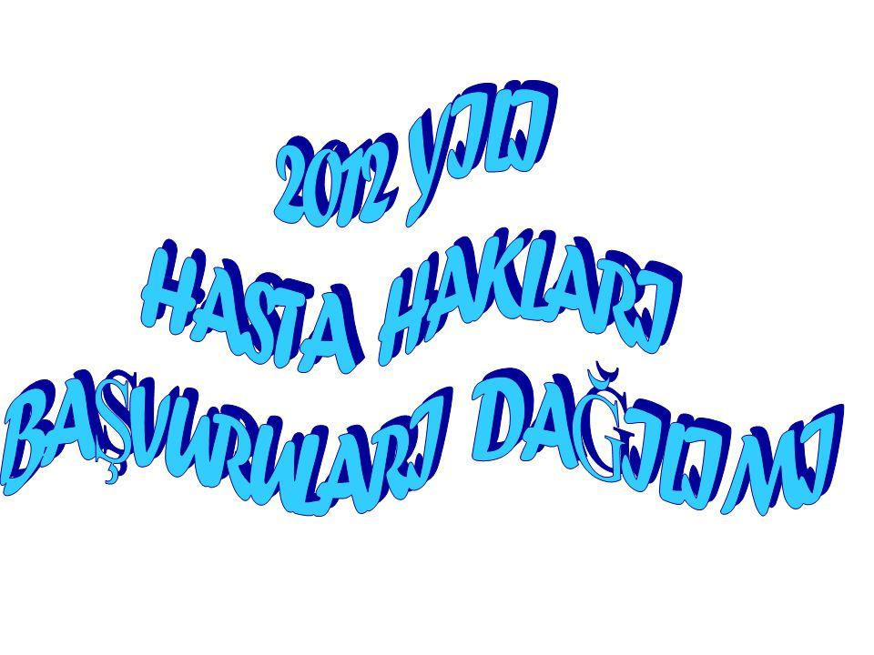 2012 YILI HASTA HAKLARI BAŞVURULARI DAĞILIMI