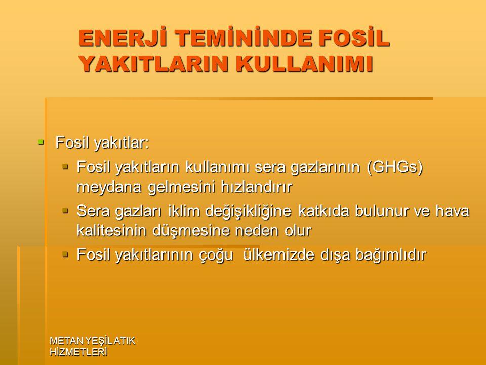 ENERJİ TEMİNİNDE FOSİL YAKITLARIN KULLANIMI