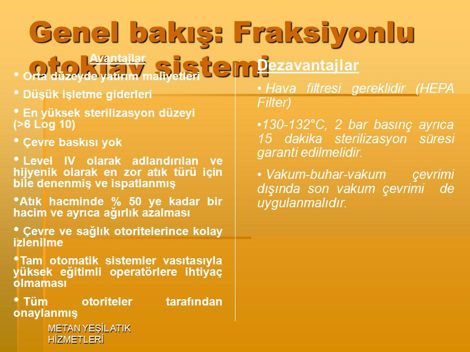 Genel bakış: Fraksiyonlu otoklav sistemi