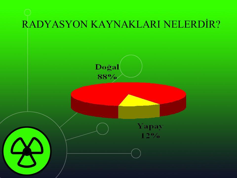RADYASYON KAYNAKLARI NELERDİR