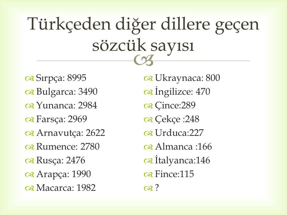 Türkçeden diğer dillere geçen sözcük sayısı