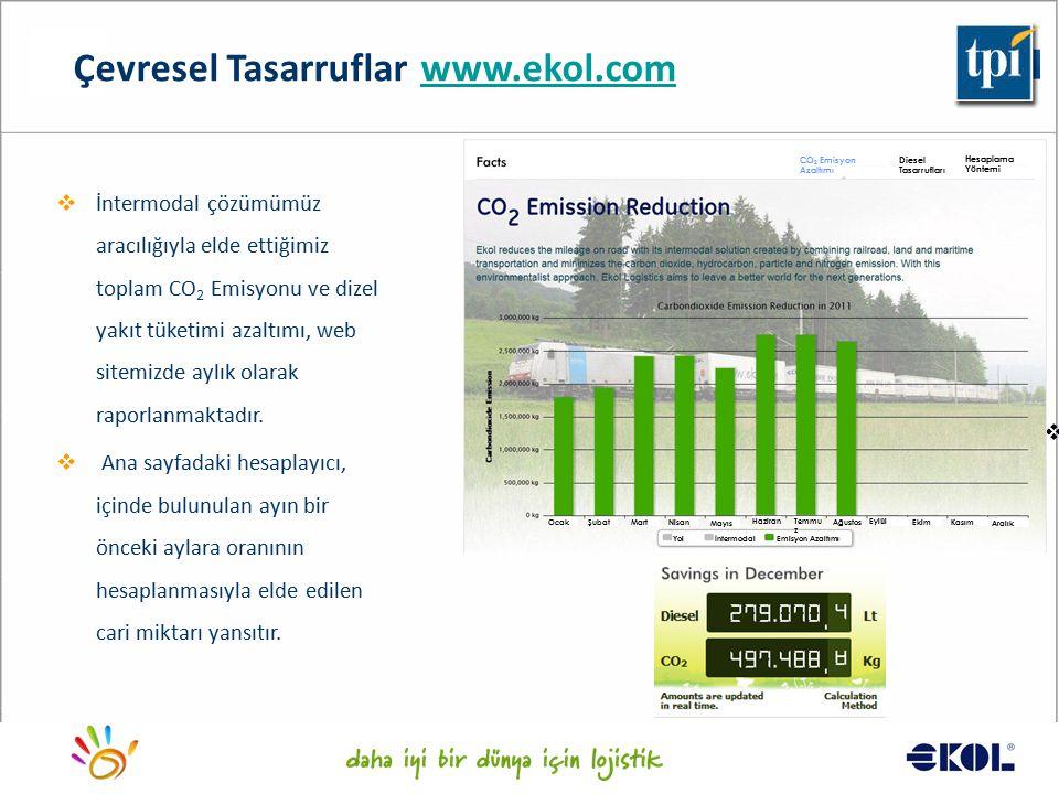 Çevresel Tasarruflar www.ekol.com