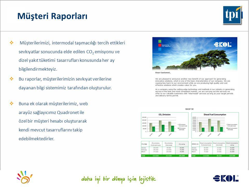 Müşteri Raporları