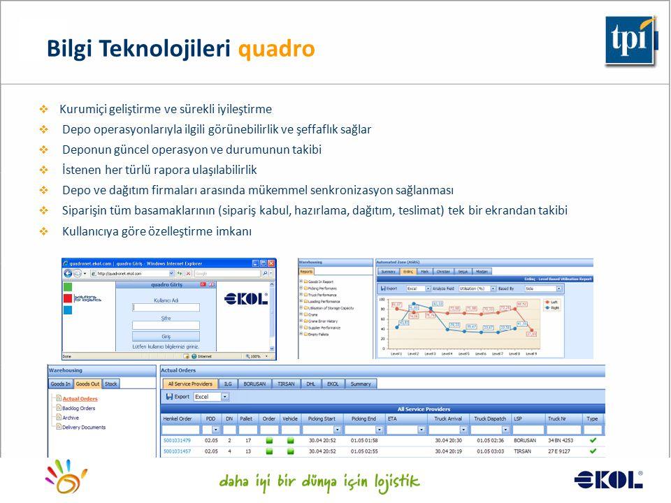 Bilgi Teknolojileri quadro