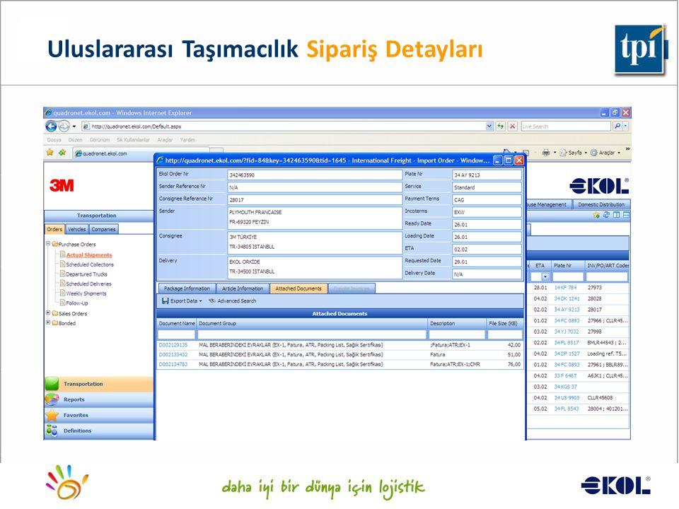 Uluslararası Taşımacılık Sipariş Detayları