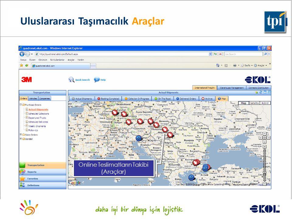 Online Teslimatların Takibi (Araçlar)