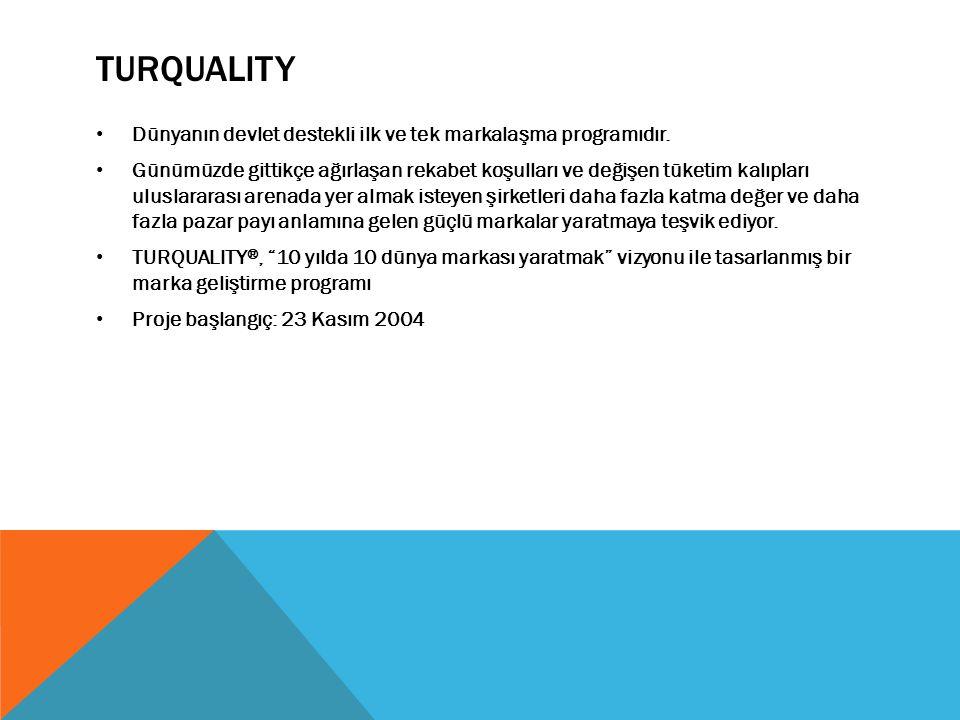 TURQUALITY Dünyanın devlet destekli ilk ve tek markalaşma programıdır.