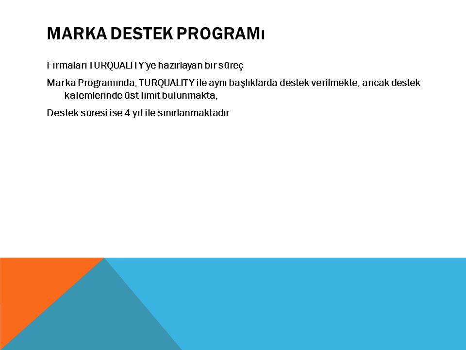 Marka destek programı