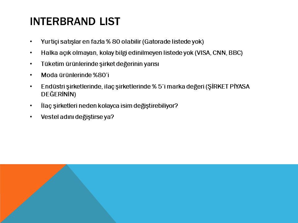 Interbrand List Yurtiçi satışlar en fazla % 80 olabilir (Gatorade listede yok)