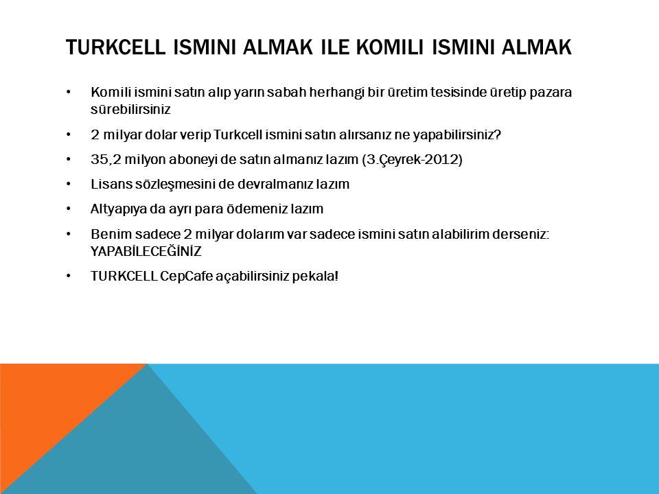 Turkcell ismini almak ile Komili ismini almak