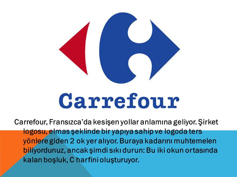 Carrefour, Fransızca'da kesişen yollar anlamına geliyor