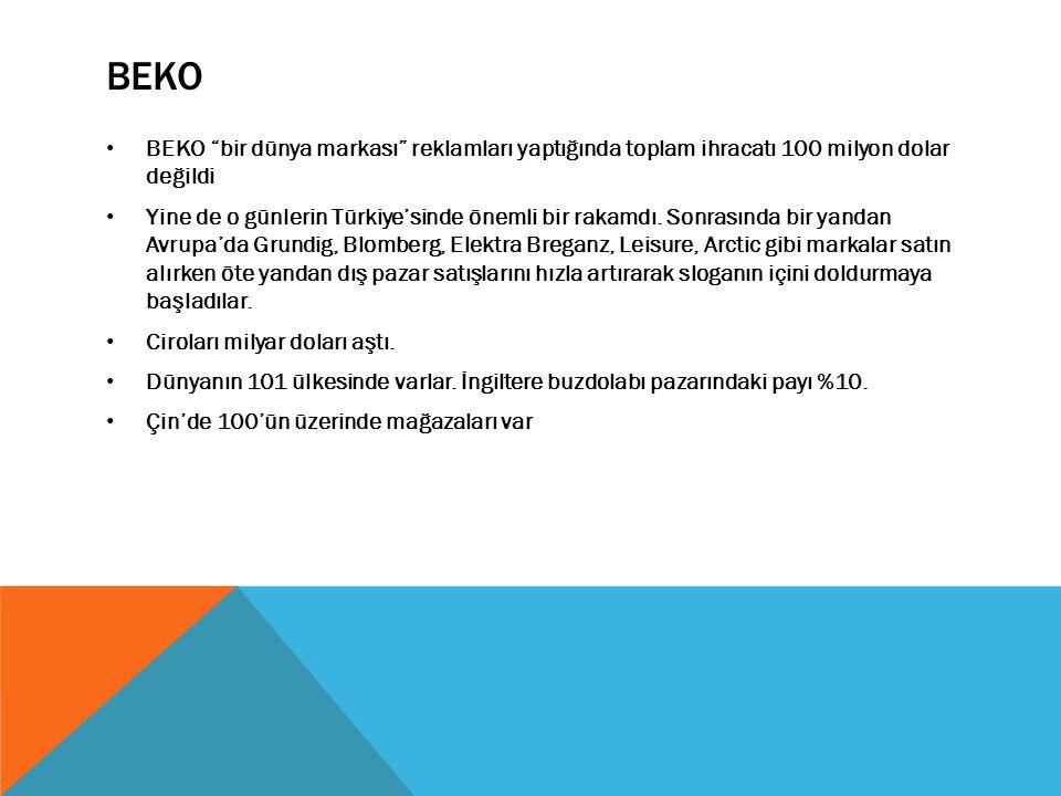 BEKO BEKO bir dünya markası reklamları yaptığında toplam ihracatı 100 milyon dolar değildi.
