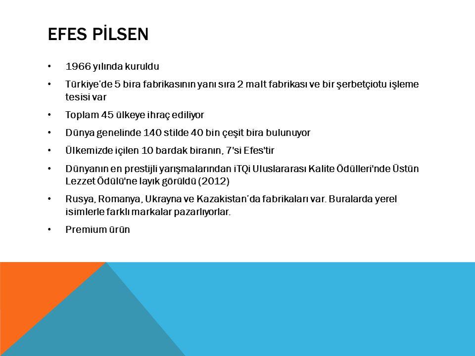 EFES PİLSEN 1966 yılında kuruldu