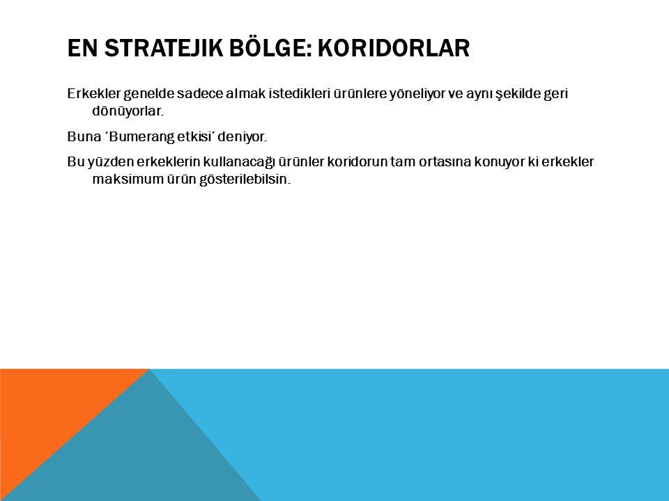 En stratejik bölge: Koridorlar