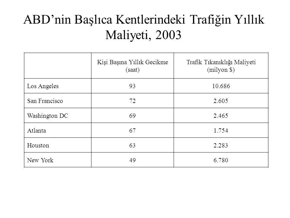 ABD'nin Başlıca Kentlerindeki Trafiğin Yıllık Maliyeti, 2003