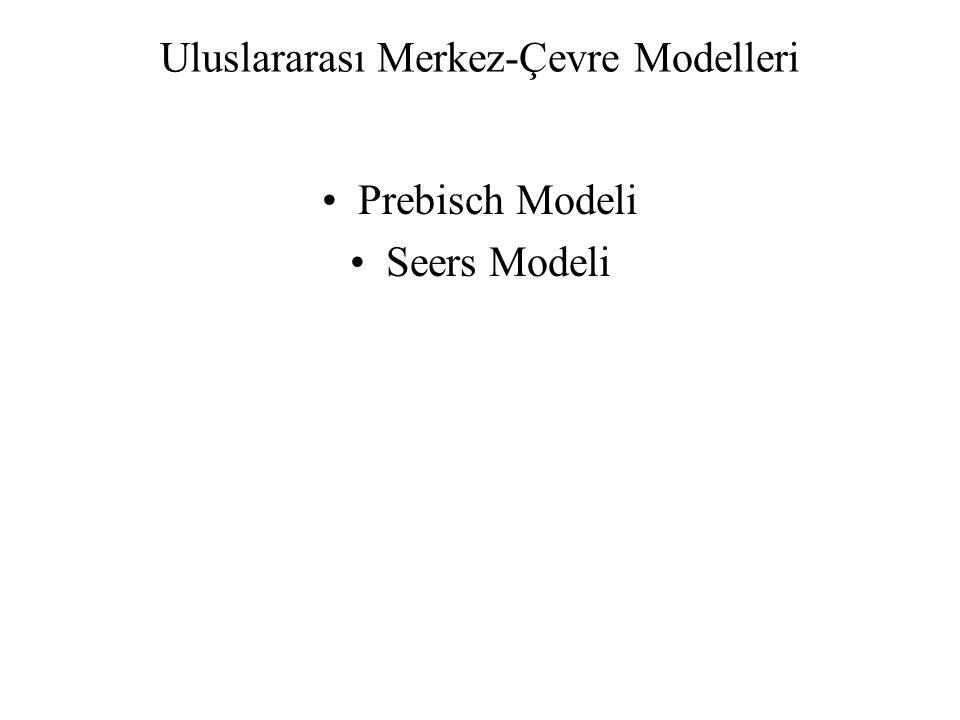 Uluslararası Merkez-Çevre Modelleri