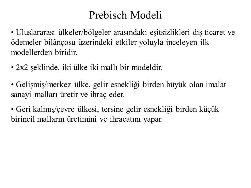 Prebisch Modeli