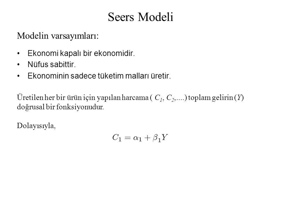 Modelin varsayımları: