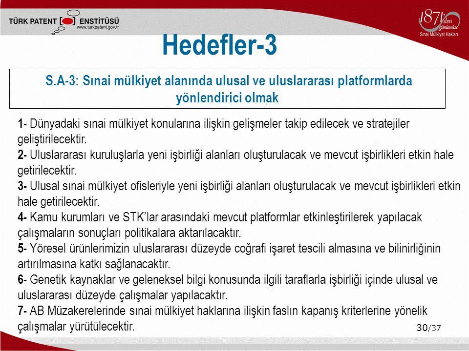 Hedefler-3 S.A-3: Sınai mülkiyet alanında ulusal ve uluslararası platformlarda yönlendirici olmak.
