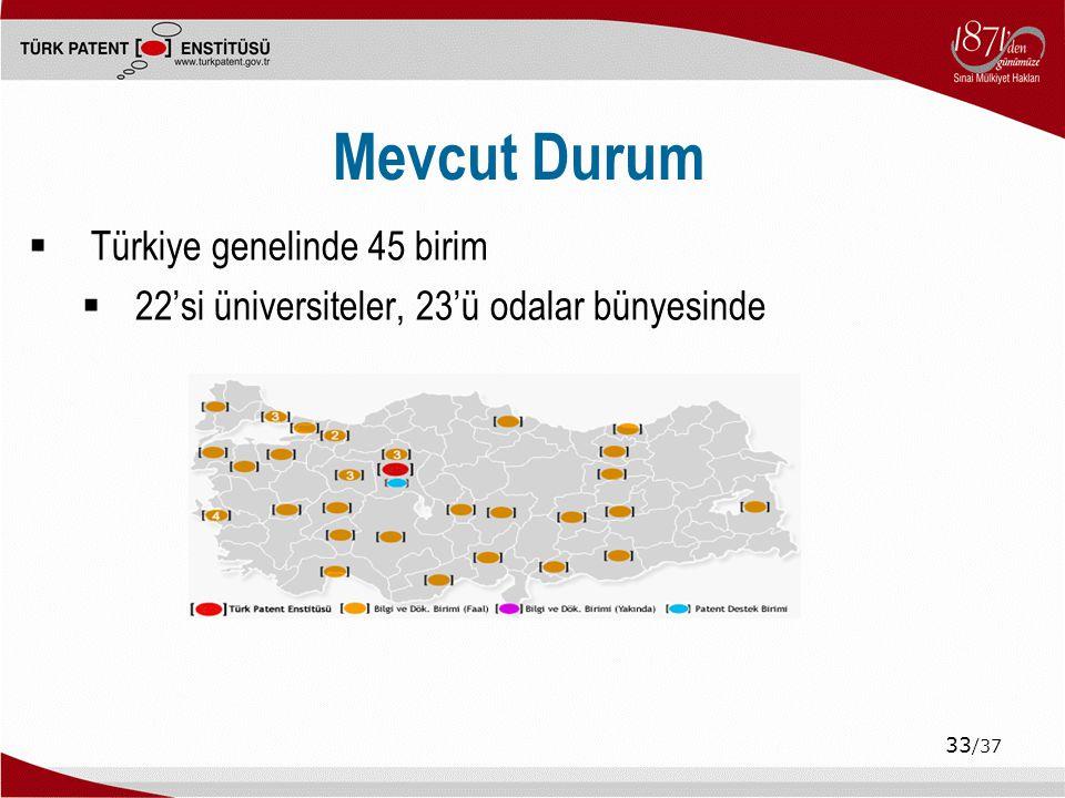 Mevcut Durum Türkiye genelinde 45 birim